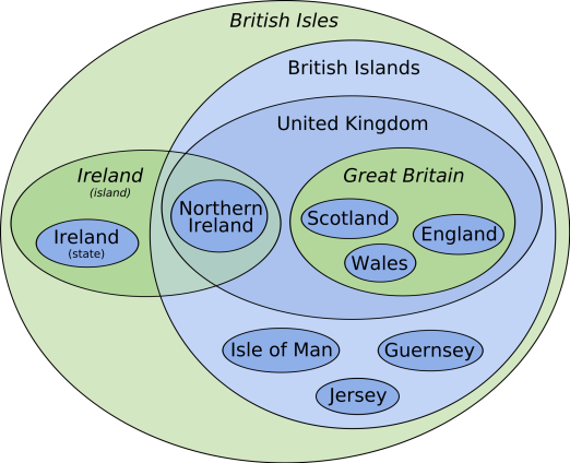 2000px-British_Isles_Euler_diagram_15_svg