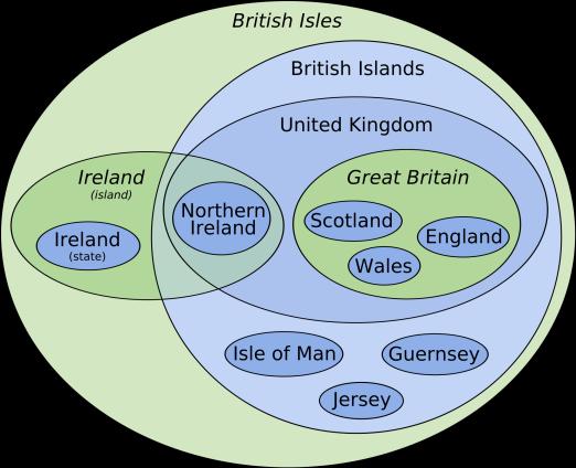2000px-British_Isles_Euler_diagram_15_svg