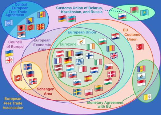 EUStates